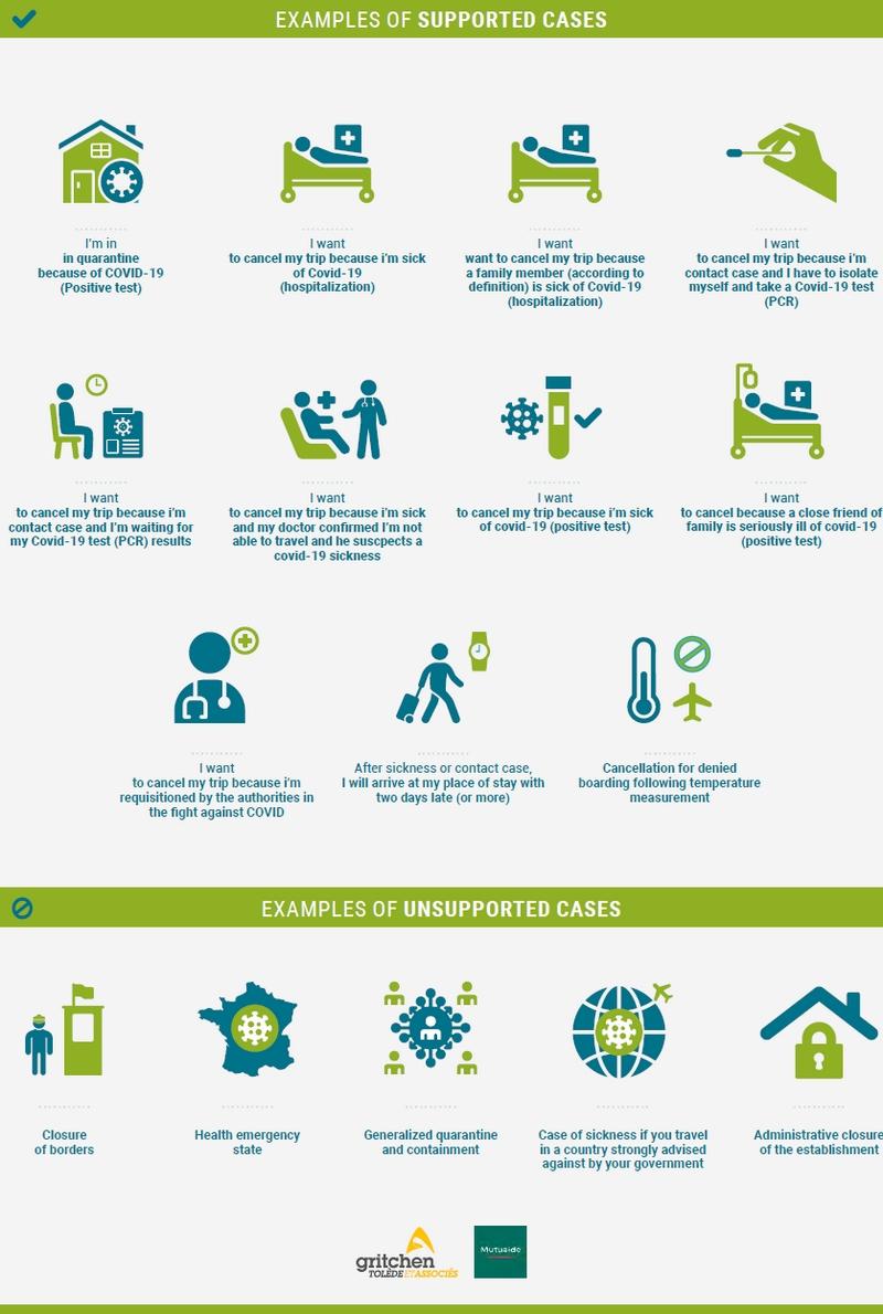 infographie cas concrets prise en charge assurance